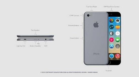 iPhone 7 böyle mi olacak? galerisi resim 1