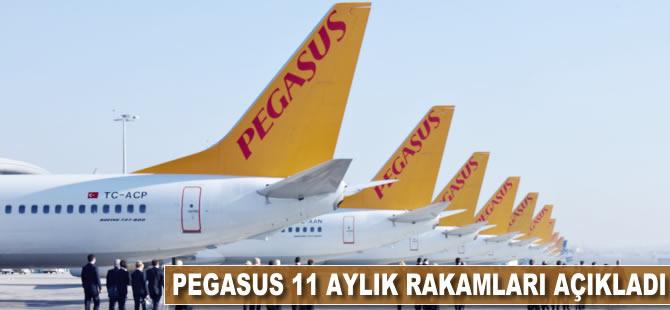 Pegasus 11 aylık rakamları açıkladı
