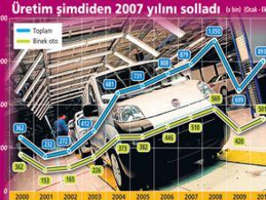 Otomotiv üretimi 2008 rekoruna koşuyor