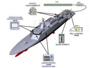 """Milli savaş gemilerini """"Hızır"""" koruyacak"""