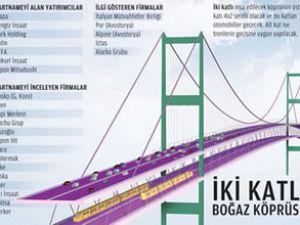 3. köprüde üstten oto, alttan tren geçecek