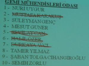 Türk Loydu'na yapılan ayak oyunu