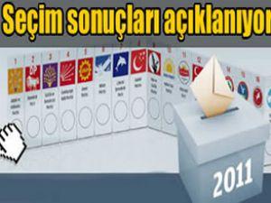 Türkiye genelinde ilk seçim sonuçları!