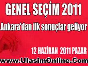 Ankara'dan ilk sonuçlar gelmeye başladı