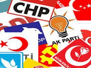 Türkiye geneli seçim sonucu belli oldu