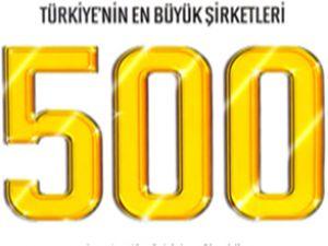 Burulaş, şirket sıralamasında 368' inci oldu