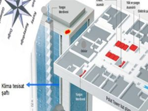 Polat Tower'daki yangının çıkış nedeni belli