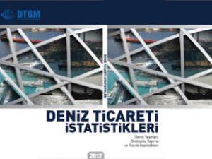 """""""Deniz Ticareti İstatistikleri – 2012""""  yayınlandı"""