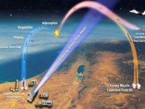 ABD'den ortak anti-füze sistemi testi