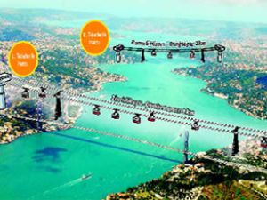 İstanbul'da trafik teleferik ile rahatlıyor