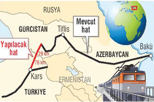 Bakü-Tiflis-Kars Demiryolu hattında çalışmalar neden durdu