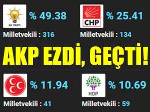 AKP ezdi geçti, CHP oyunu korudu, MHP çöktü, HDP ise TBMM'de 3. parti oldu!