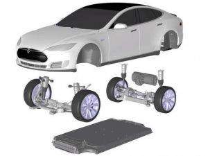 Tesla, daha fazla batarya peşinde